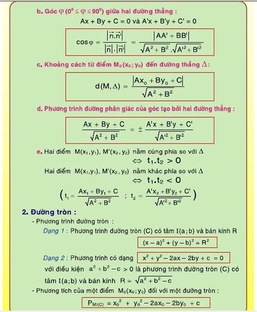 Công thức hình học phẳng -1