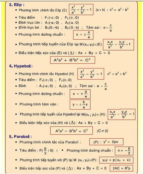 Công thức hình học phẳng -2