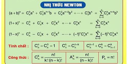 tổ hợp và nhị thức Newton