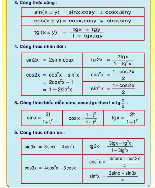 công thức lượng giác-1