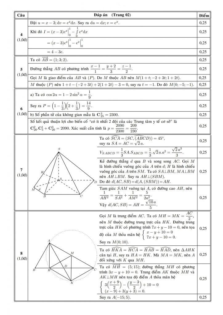 đáp án đề thi toán 2015-1