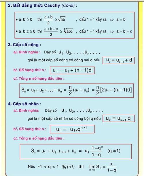công thức đại số cấp 3-1