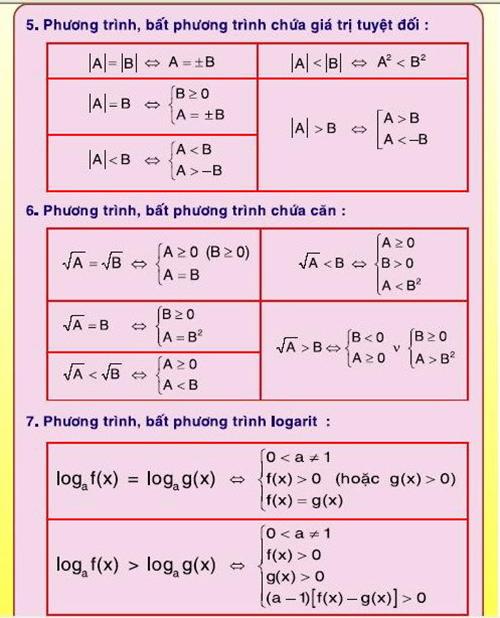 công thức đại số cấp 3-2