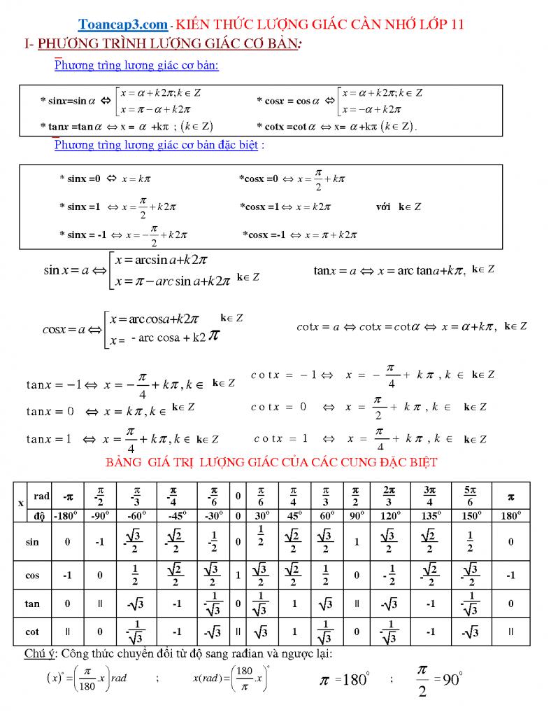 tổng hợp công thức lượng giác lớp 11
