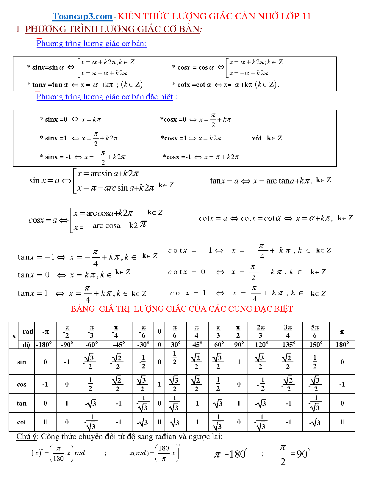 tổng hợp công thức lượng giác 11