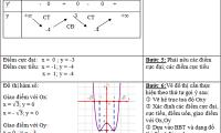 Bài giảng khảo sát đồ thị hàm số hay và chi tiết-3