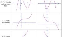 Sơ đồ khảo sát và vẽ đồ thị hàm số bậc 3