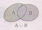 Lý thuyết các phép toán tập hợp-1