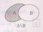 Lý thuyết các phép toán tập hợp-2