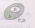 Lý thuyết các phép toán tập hợp-3