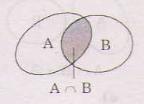 Lý thuyết các phép toán tập hợp