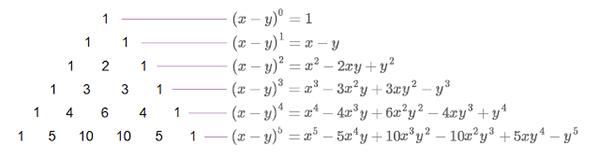 Lý thuyết nhị thức Newton và tam giác Pascal-1