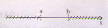Lý thuyết về các tập hợp số-3