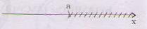 Lý thuyết về các tập hợp số-7