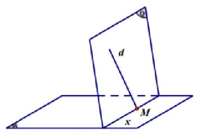 Cách tìm giao điểm của đường thẳng và mặt phẳng