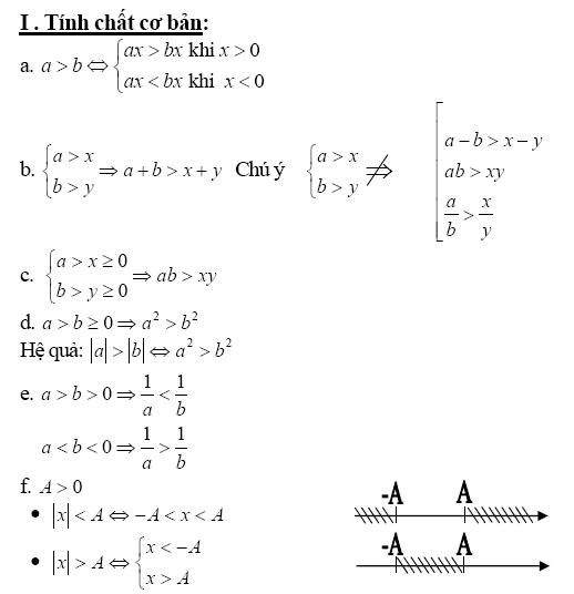 Chứng minh bất đẳng thức bằng phương pháp biến đổi tương đương