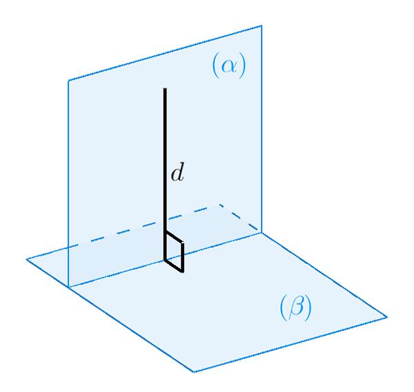 Phương pháp chứng minh hai mặt phẳng vuông góc