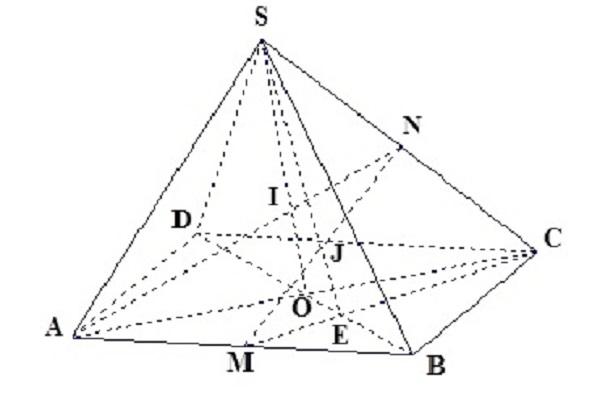 Phương pháp chứng minh 3 điểm thẳng hàng trong không gian