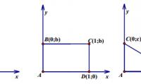 Giải toán bằng phương pháp tọa độ
