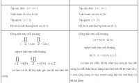 Lý thuyết hàm số lượng giác