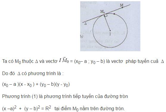 Lý thuyết phương trình đường tròn-1