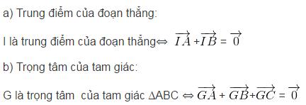 Lý thuyết tổng và hiệu của hai vectơ-4