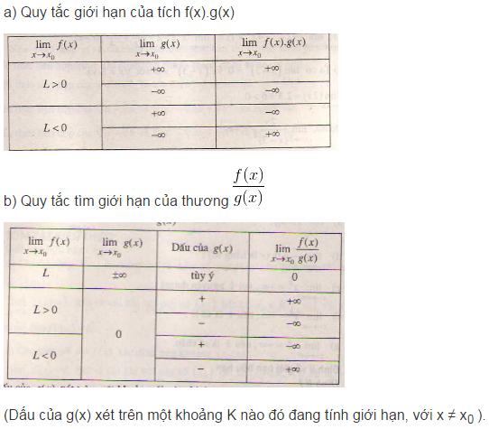 Lý thuyết về giới hạn của hàm số-5
