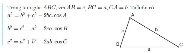 Áp dụng định lý Côsin trong tam giác vào giải Toán-1