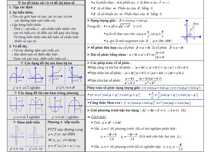 Tóm tắt toàn bộ công thức giải tích 12-6
