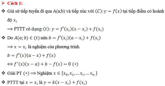 Cách viết phương trình tiếp tuyến đi qua một điểm cho trước