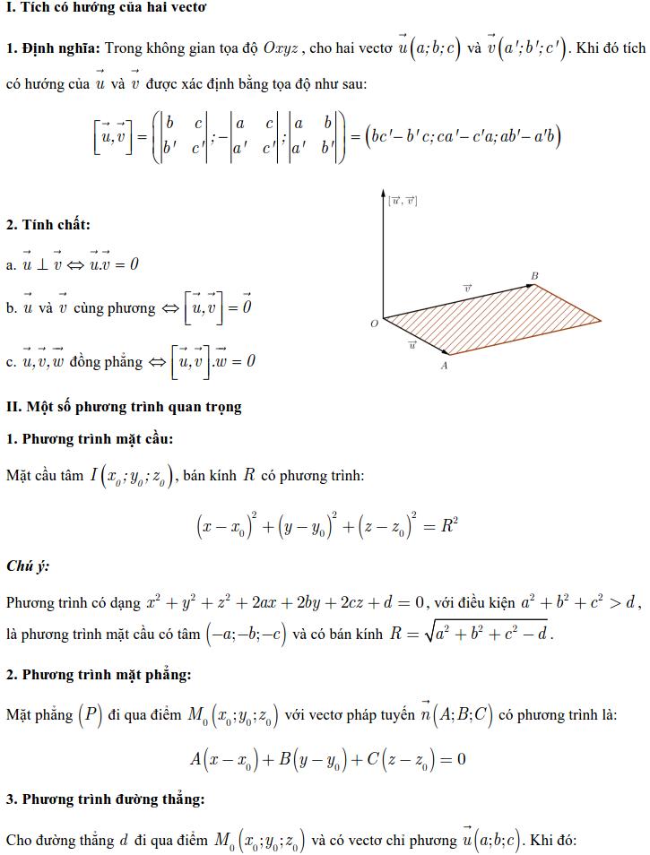 Tóm tắt lý thuyết hình học Tọa độ trong không gian
